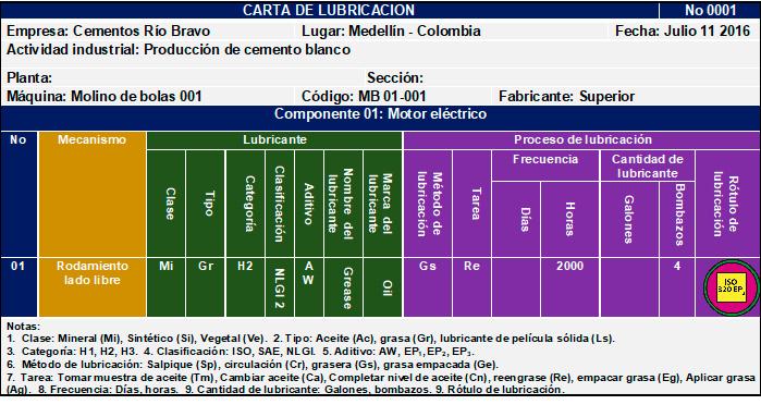 CARTA DE LUBRICACION TICL-200 - Tribos Ingeniería